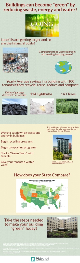 Composting Infographic AFTER